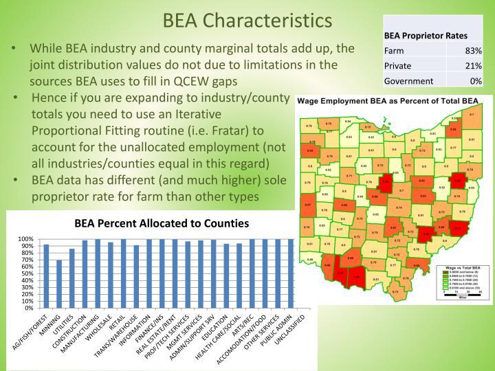 BEA Characteristics