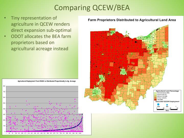Comparing QCEW/BEA