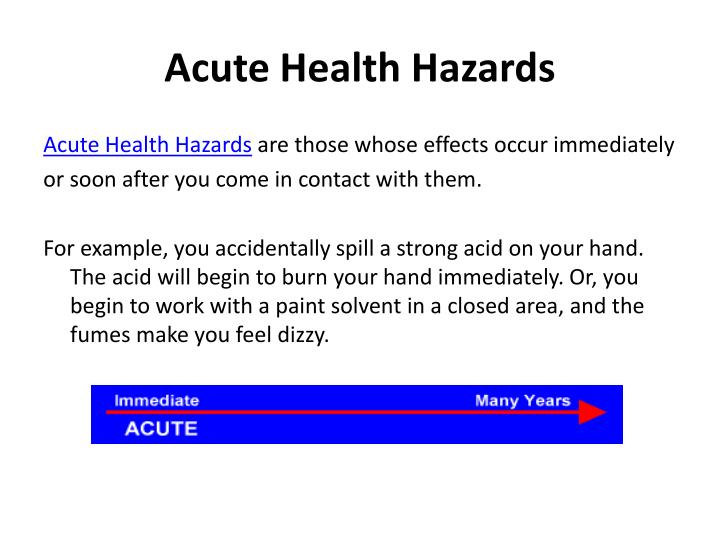 Acute Health Hazards