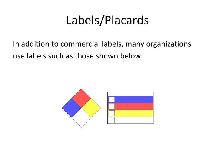 Labels/Placards