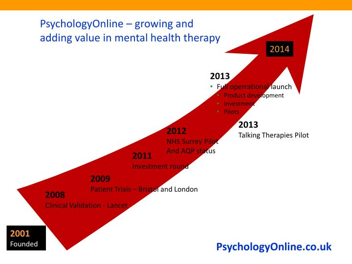 Psychologyonline growing and adding value in mental health therapy