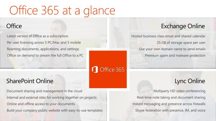 Office 365 at a glance