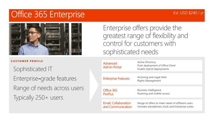 Office 365 Enterprise