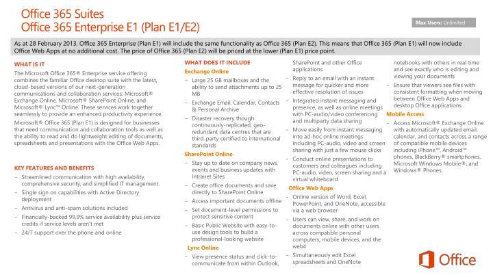 Office 365 Suites