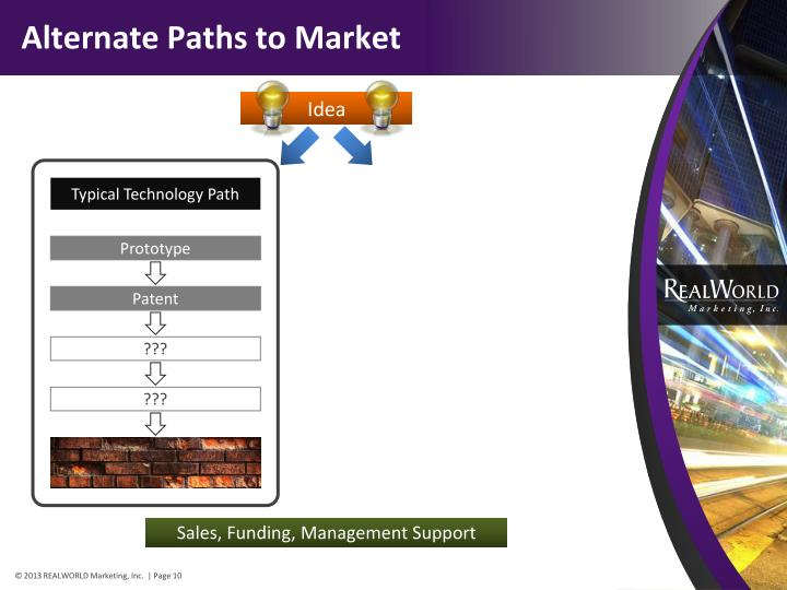 Alternate Paths to Market