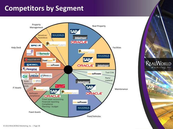 Competitors by Segment