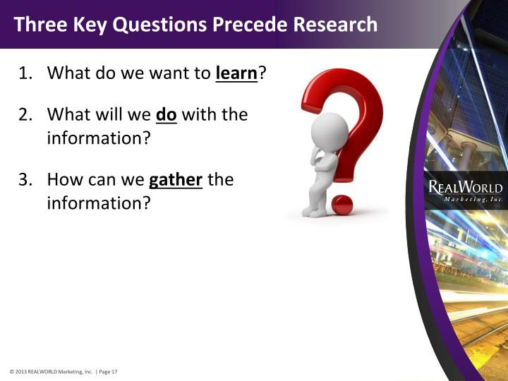 Three Key Questions Precede Research