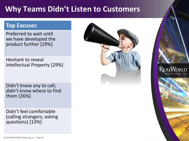 Why Teams Didn't Listen to Customers