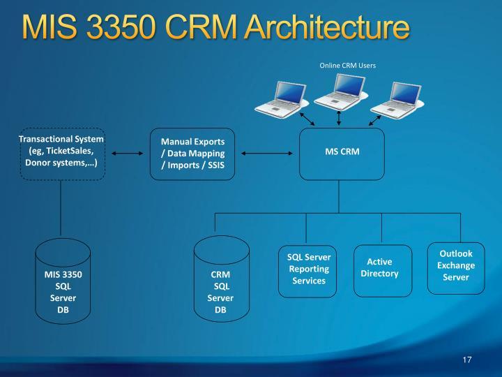 MIS 3350 CRM Architecture