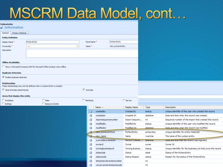 MSCRM Data Model, cont