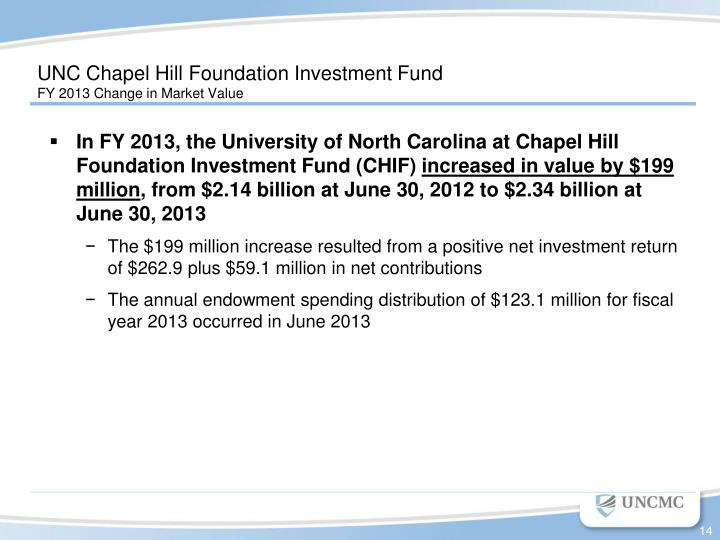 UNC Chapel Hill Foundation Investment Fund