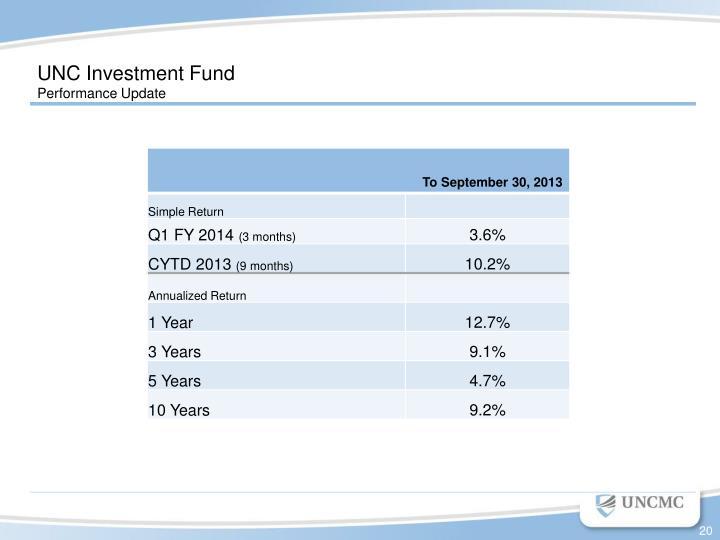 UNC Investment Fund
