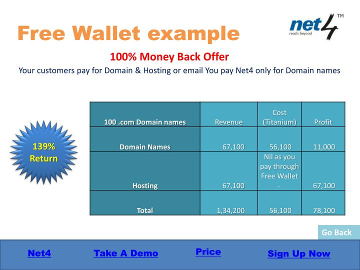 100% Money Back Offer
