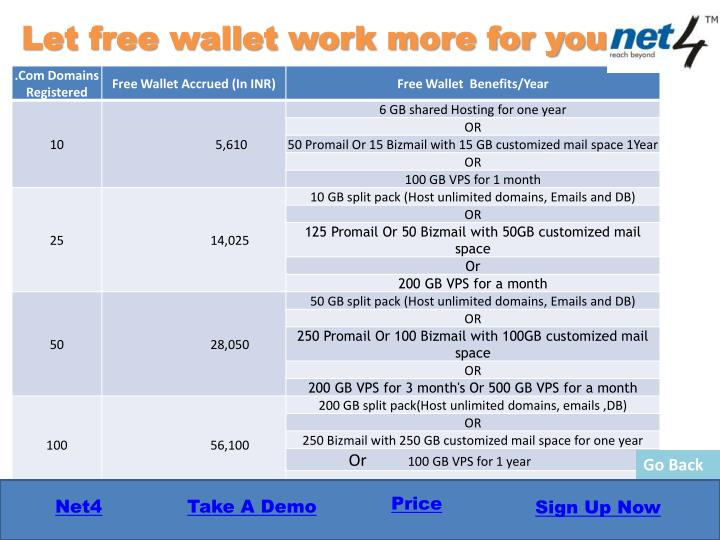Let free wallet work more for you