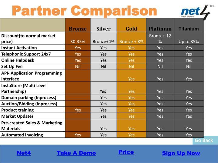 Partner Comparison