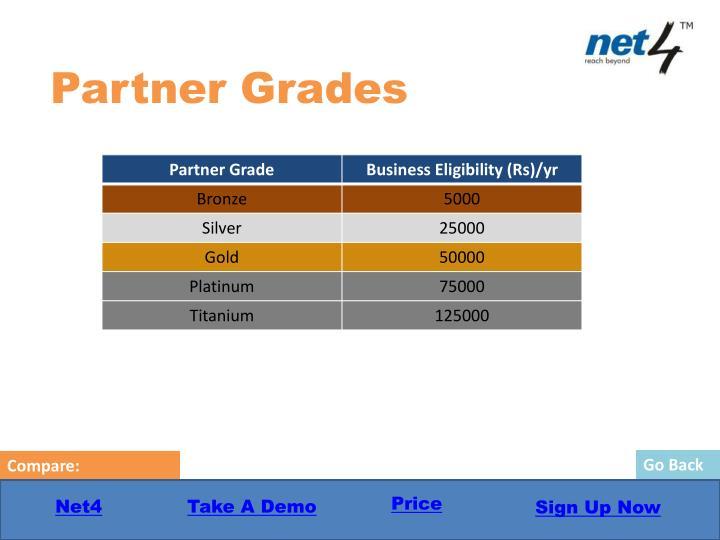 Partner Grades
