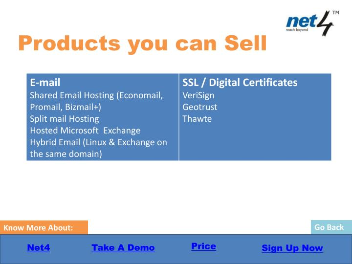 Products you can Sell