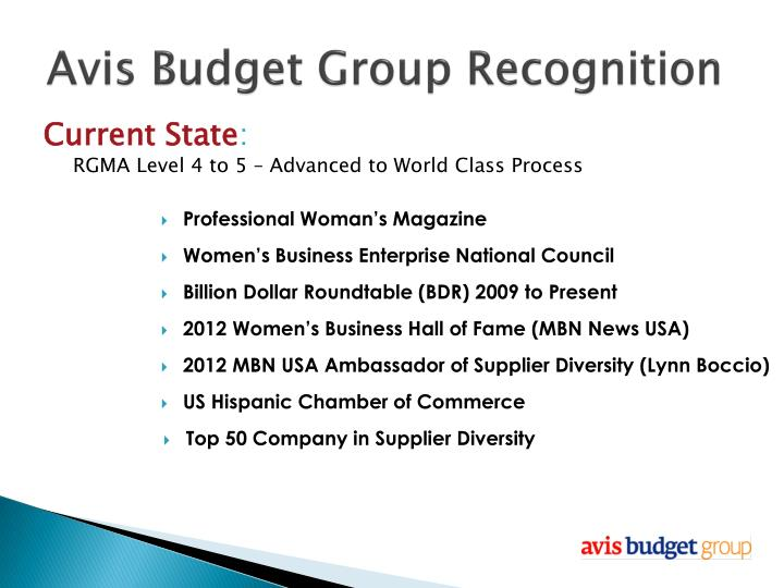 Avis Budget Group Recognition