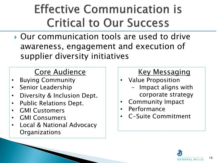 Effective Communication is Critical to Our Success