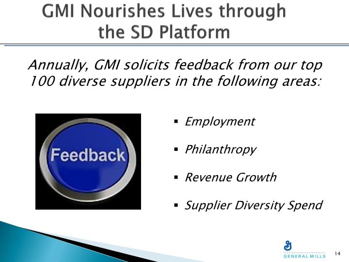 GMI Nourishes Lives through the SD Platform