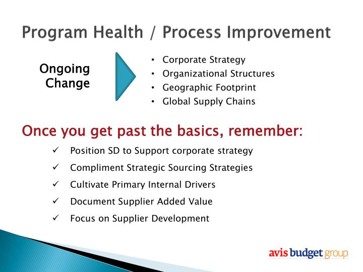 Program Health / Process Improvement