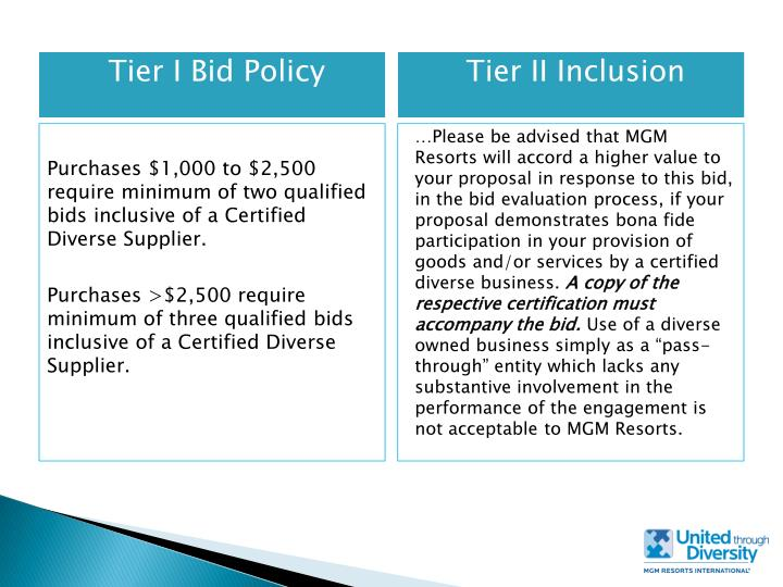 Tier I Bid Policy