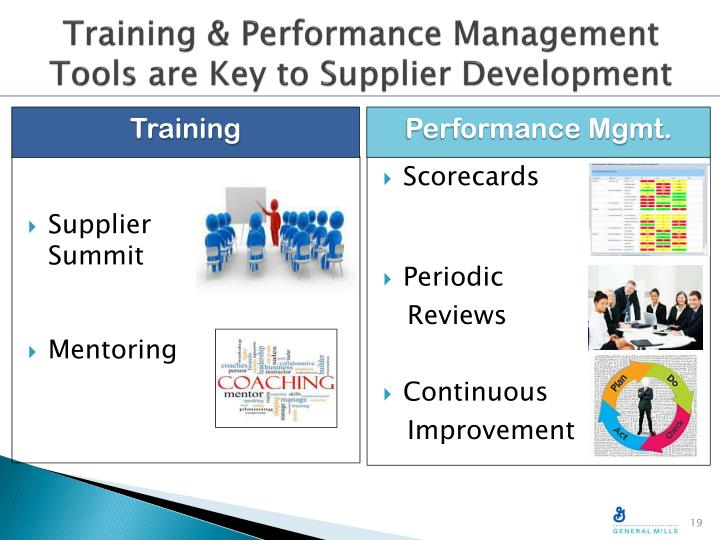 Training & Performance Management Tools are Key to Supplier Development