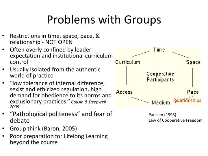 Problems with Groups