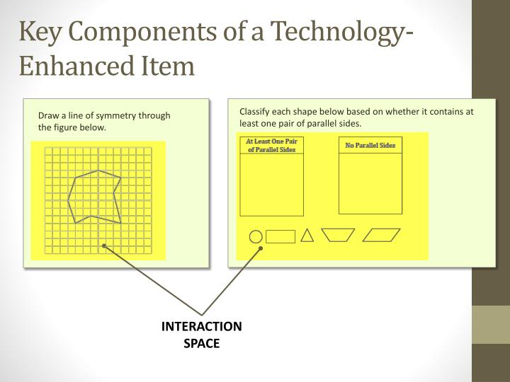 Key Components of a Technology-Enhanced Item