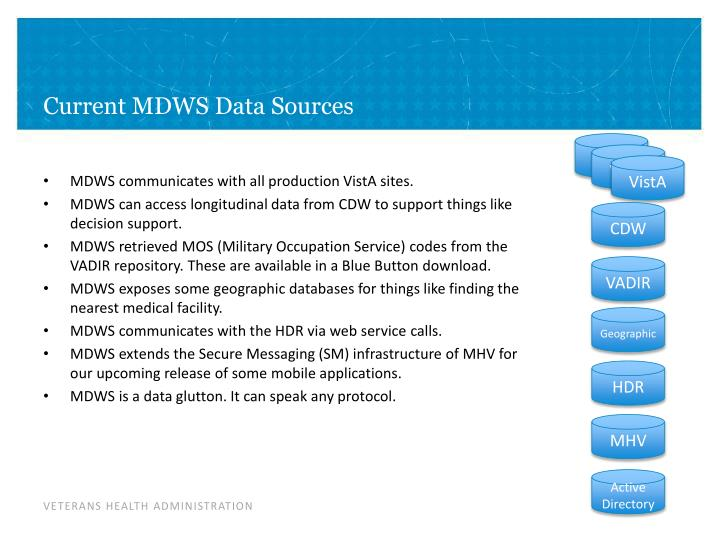 Current MDWS Data Sources