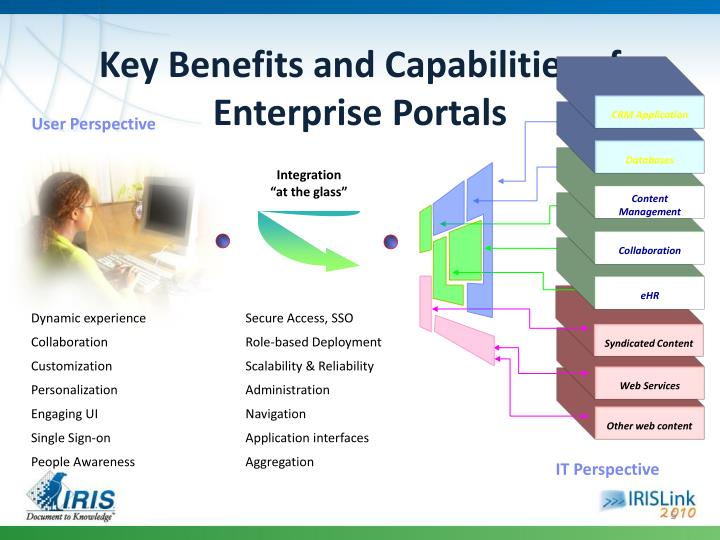 Key Benefits and Capabilities of Enterprise