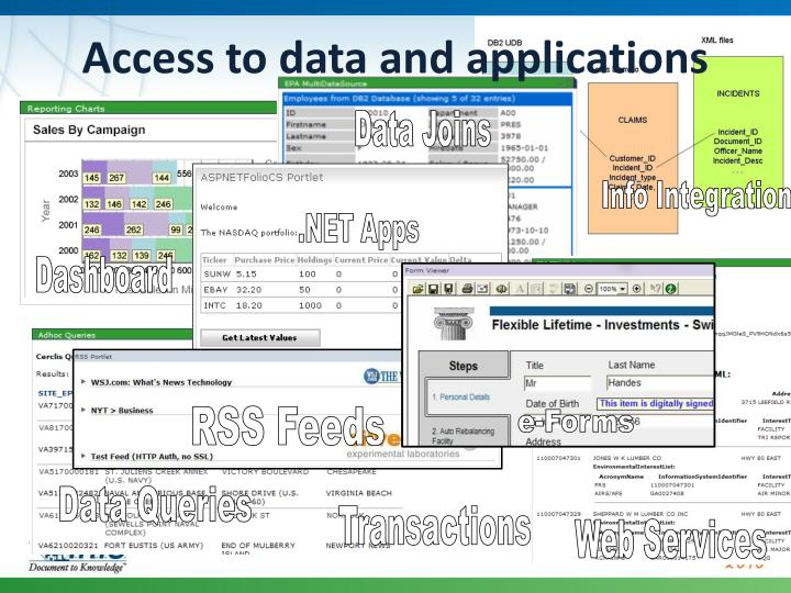 Access to data and applications