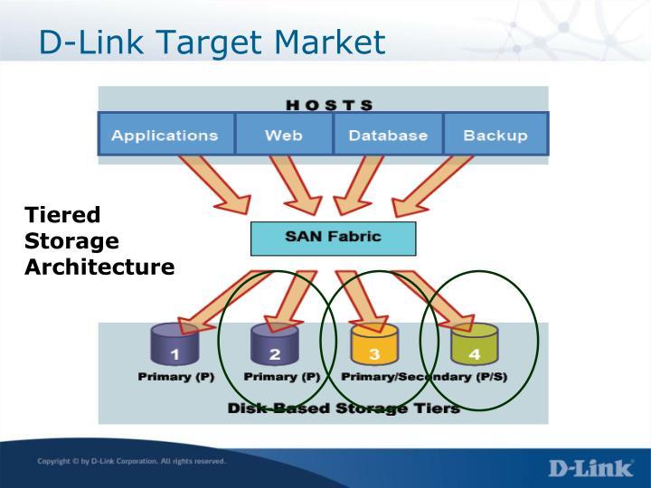 D-Link Target Market
