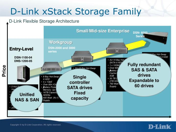 D link xstack storage family