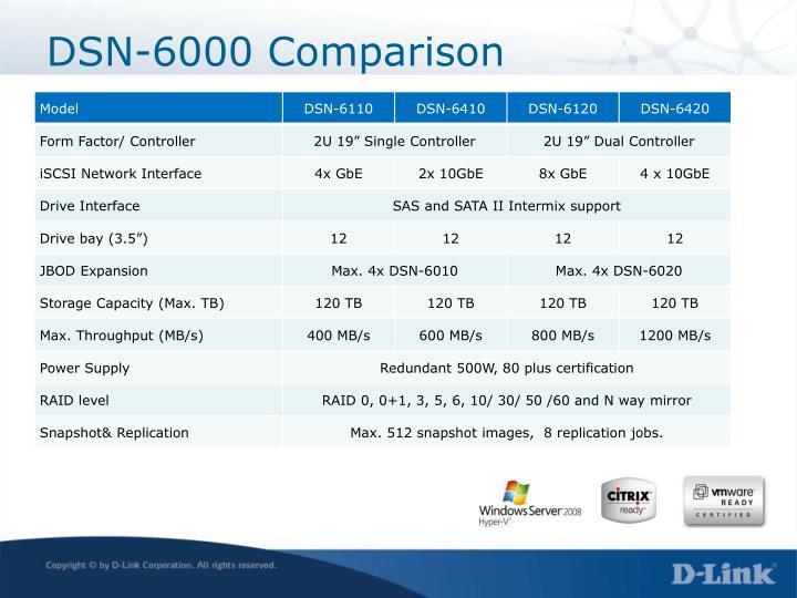 DSN-6000 Comparison