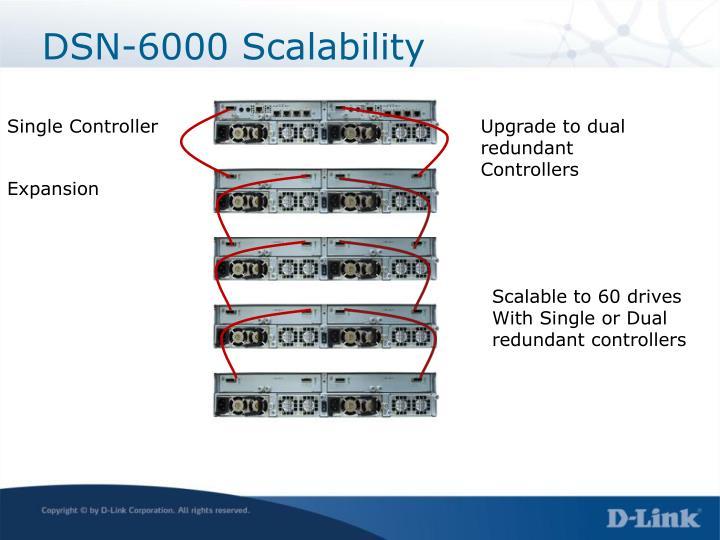 DSN-6000 Scalability