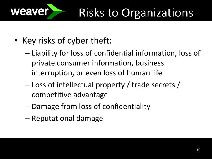 Risks to Organizations