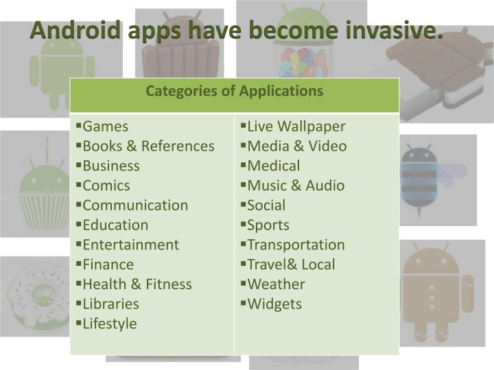 Android apps have become invasive.