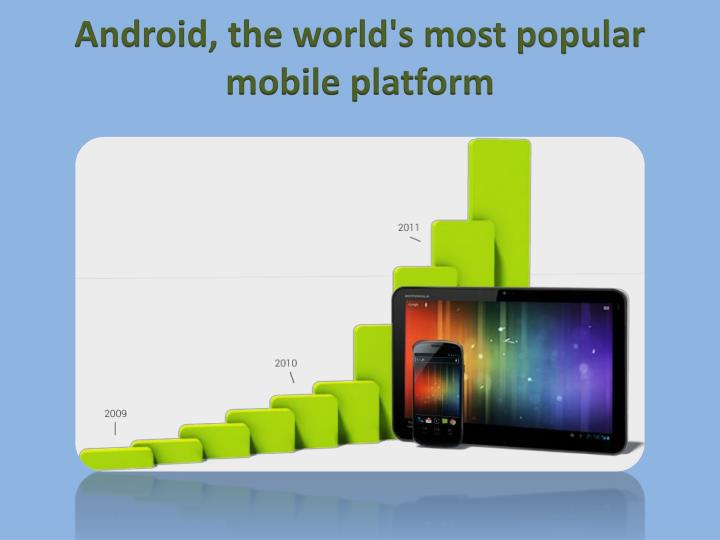 Android, the world's most popular mobile platform