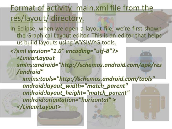 Format of activity_main.xml file from the res/layout/ directory.