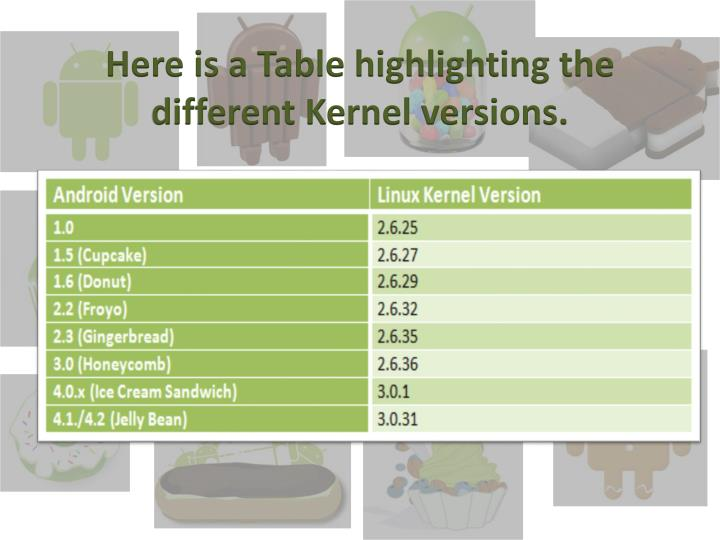 Here is a Table highlighting the different Kernel versions.