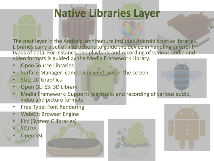 Native Libraries Layer