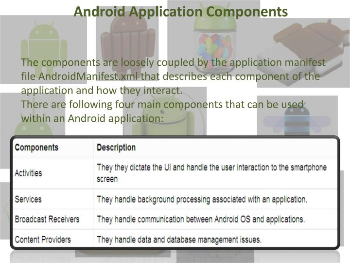 Android Application Components