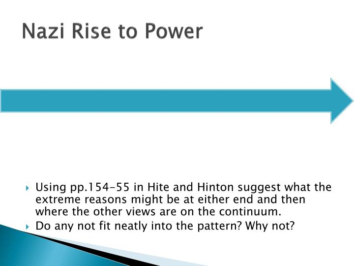 Nazi Rise to Power