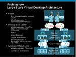 architecture large scale virtual desktop architecture