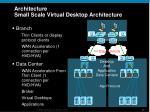 architecture small scale virtual desktop architecture
