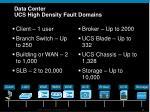 data center ucs high density fault domains