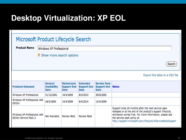 Desktop Virtualization: XP EOL