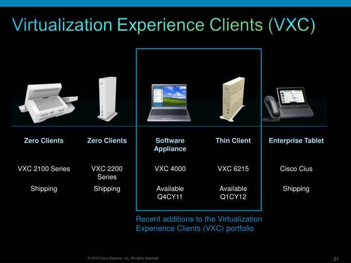Recent additions to the Virtualization Experience Clients (VXC) portfolio