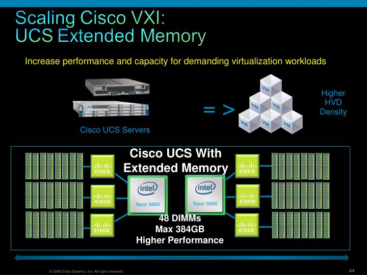 Cisco UCS With